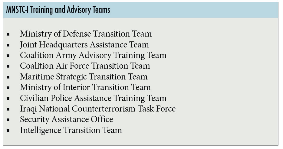 Figure 2: MNSTC-I Training and Advisory Teams
